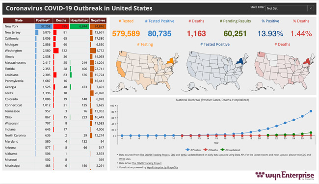 Coronavirus COVID-19 Global Outbreak