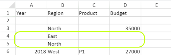 Ad Hoc Analysis and Custom Calculations in BI Dashboards