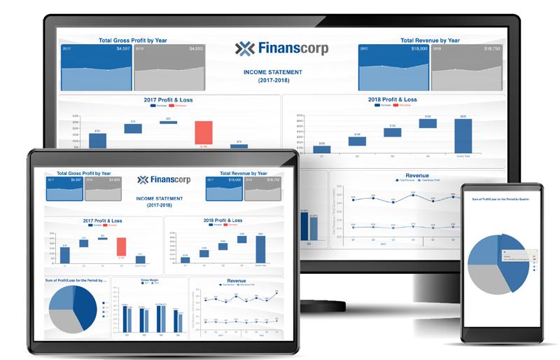 Finance Dashboard - Income Statement Dashboard