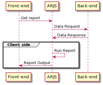 How to Choose Between ActiveReports.NET and ActiveReportsJS