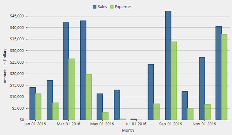 format date axis labels