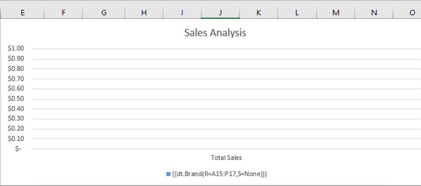Generating Excel Reports in C# with Enhanced Excel Templates