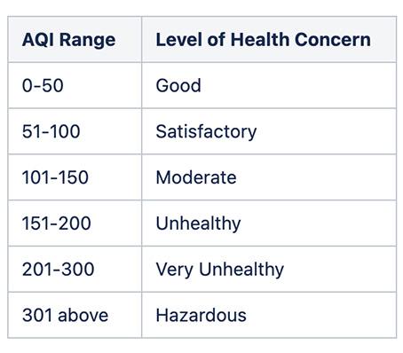 health concern