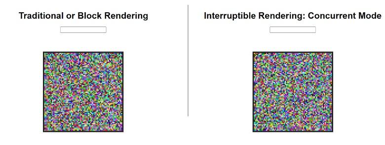 react rendering