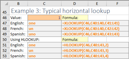 New Xlookup And Xmatch Functions Spread