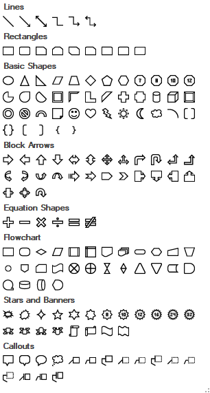 Enhanced Shapes by Category