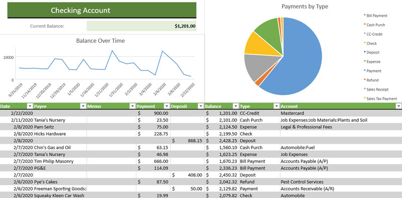 Creating a Financial Application in JavaScript