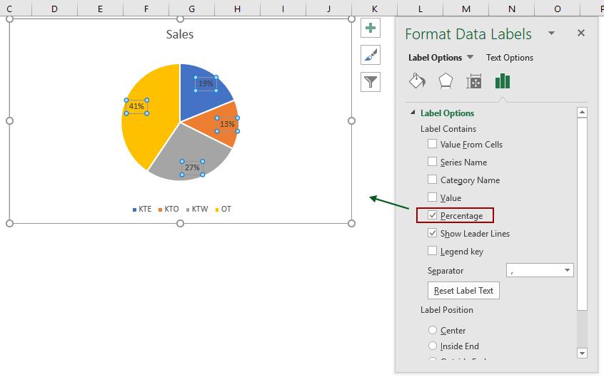 백분율(%) 레이블이 표시된 원형 차트