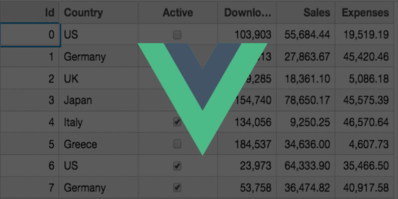 How to Use Wijmo in VueJS Apps blog