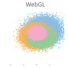 Render Millions of Data Points in Charts with WebGL