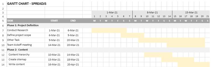 How to Create Gantt Charts in JavaScript Using SpreadJS