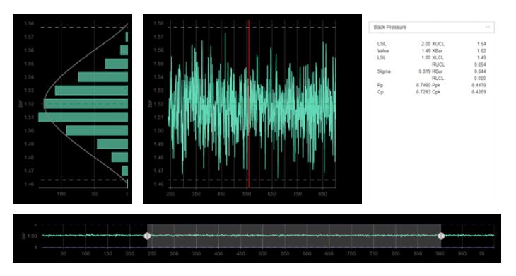 Adastra Data Visualizations