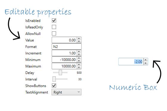 숫자 형식 및 검증