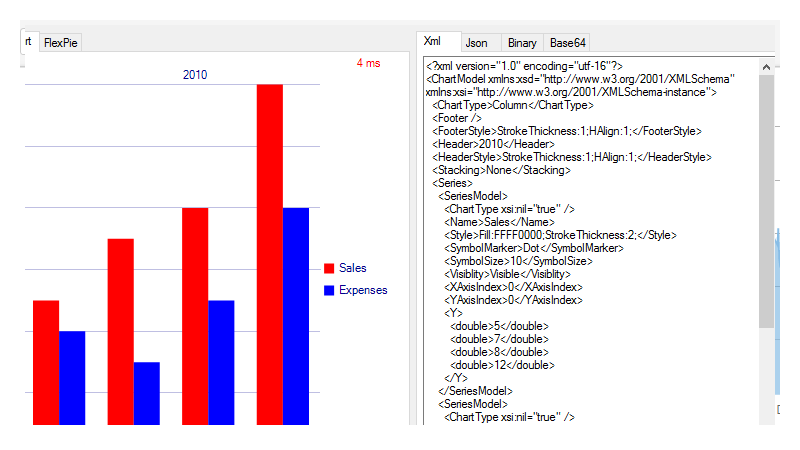 .NET Chart Export to XML, Binary, JSON