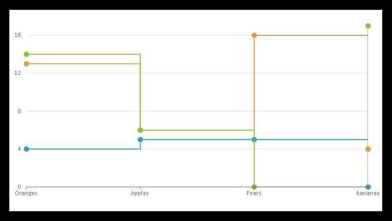 FlexChart  NET Chart Control   Visual Studio Components