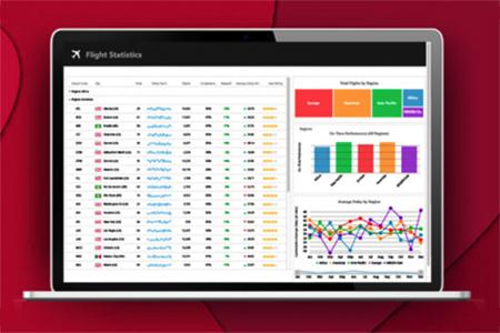 Salesforce에서 QuickBooks Online으로 데이터 가져오기