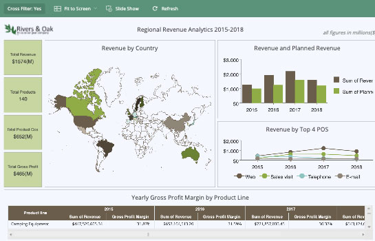 Retail Dashboard - Regional Revenue Analytics